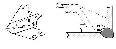 УШС-2